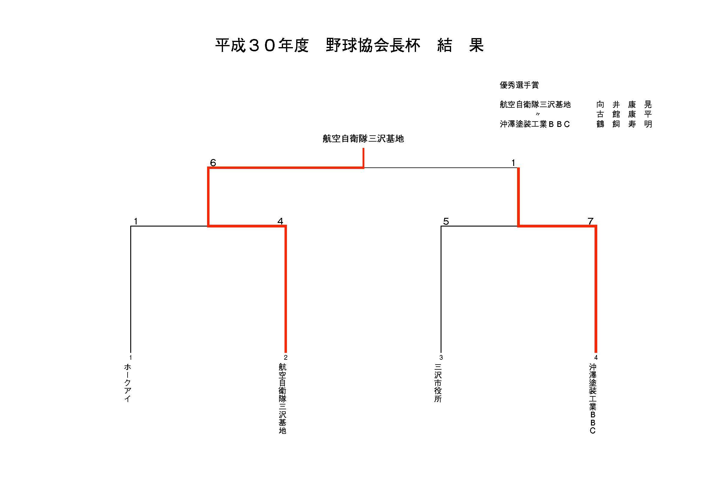 2018_kyokaityo