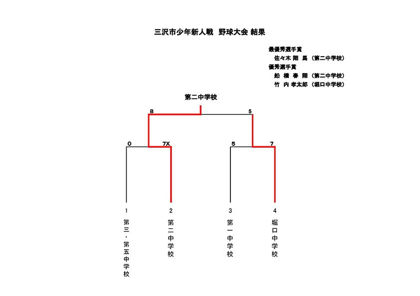 2020_shinjin_k